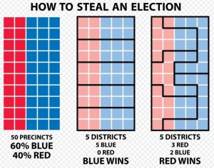 Gerrymandering with Redrawn Districts to Favor Incumbent Sitting Members