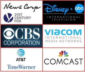 Today, 6 giant companies control 90 percent of media.